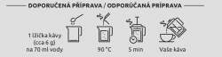 CBD-Kaffee BIO 250g - Mit CBD angereicherter kolumbianischer Qualitätskaffee. Voller Geschmack, reiches Aroma. Zelená Země s.r.o.